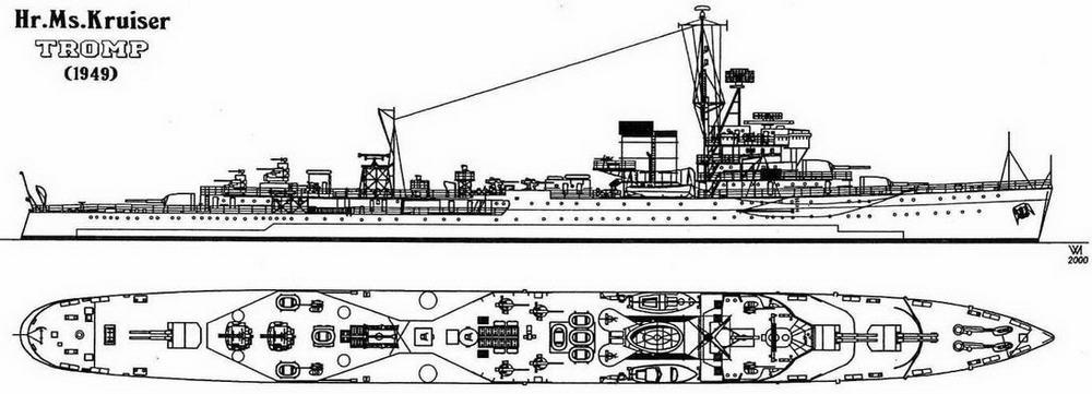 Радарное вооружение крейсеров типа Tromp во время войны