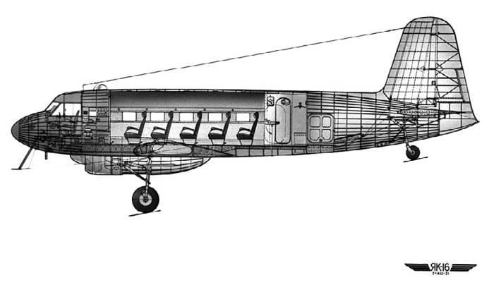Компоновка самолета Як-16