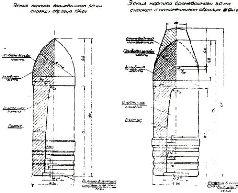 """Схема, поясняющая процесс """"нормализации"""" бронебойного остроголового снаряда, снабженного тупоголовым наконечником средней твердости. Начало 1942 г."""