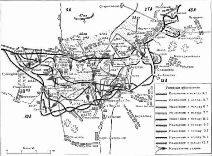 Общий ход оборонительных сражений на Орловско-Курском направлении. 5–12 июля 1943г.
