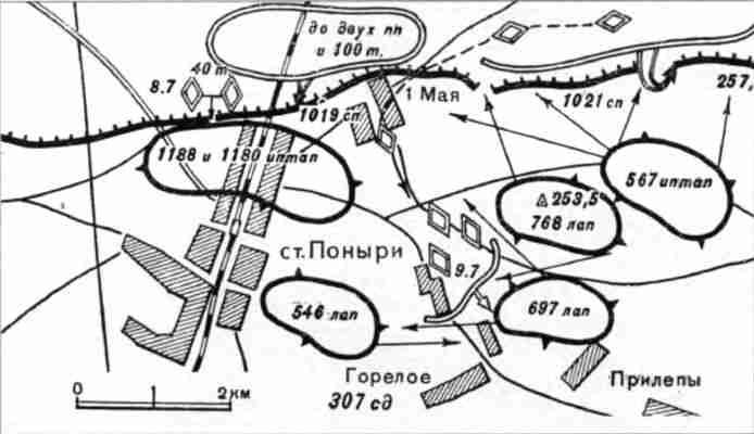 Схема сражения в районе ст. Поныри— пос. Горелое 11–12 июля 1943г.