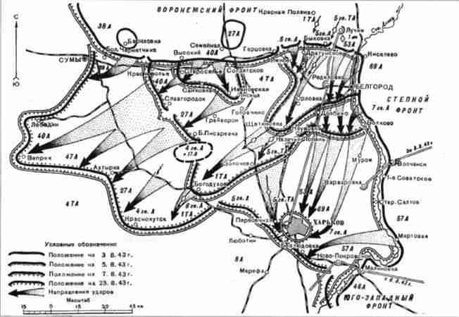 Схема Белгородско-Харьковской наступательной операции.