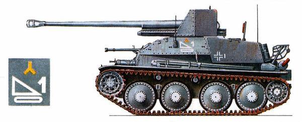 7,62 cm Pak(r) auf Pz.Kpfw.38(t) MarderIII. 39-й противотанковый дивизион 1-й танковой дивизии (Pz.Jag. Abt.39, 1.Panzer Division), Восточный фронт, лето 1942г.
