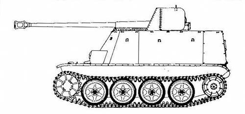 7,62 cm Pak(r) auf Pz.IID MarderII (Sd.Kfz.132)
