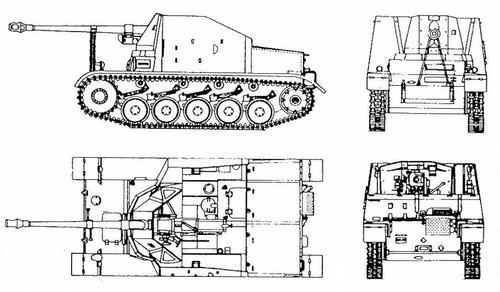 7,5 cm Pak 40 auf Pz.II A-F MarderII (Sd.Kfz.131)