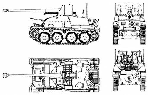7,62 cm Pak(r) auf Pz.38(t) MarderIII (Sd.Kfz.139)