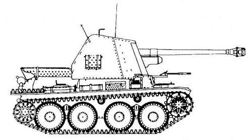 7,5 cm Pak 40 auf Pz.38(t) MarderIII (Sd.Kfz.138)