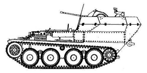 2 cm Flakpanzer auf Pz.38(t) (Sd.Kfz.140)