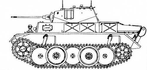 PanzerII (Sd.Kfz.121)