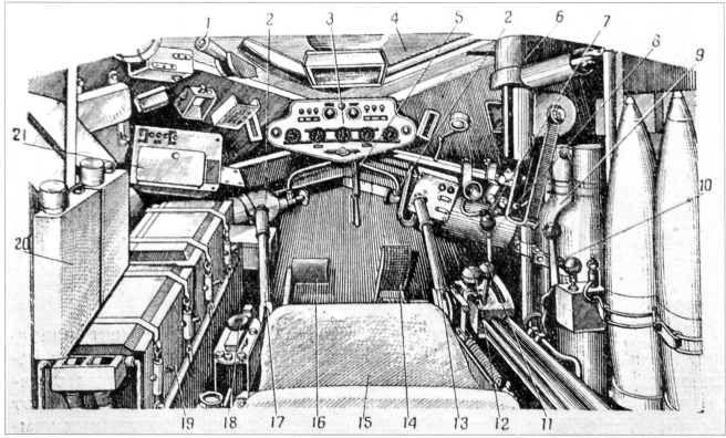 18.Отделение управления танка Т-10: 1 — рукоятка запорного устройства крышки люка механика-водителя; 2 — баллоны сжатого воздуха; 3 — центральный щиток механика-водителя; 4 — крышка люка механика-водителя; 5 — рукоятка управления заслонками эжекторов; 6 — закрывающий механизм крышки люка механика-водителя; 7 — редуктор воздухопуска; 8 — рычаг реверса; 9 — баллоны ППО; 10 — ручной топливоподкачивающий насос; 11 — рукоятка селектора; 12 — рычаг ручной подачи горючего; 13 — правый рычаг управления; 14 — педаль подачи горючего; 15 — сиденье механика-водителя; 16 — педаль управления; 17 — левый рычаг управления; 18 — выключатель аккумуляторных батарей; 19 — аккумуляторные батареи; 20 — бачок для питьевой воды; 21 — распределительный щиток (РПМЧ).