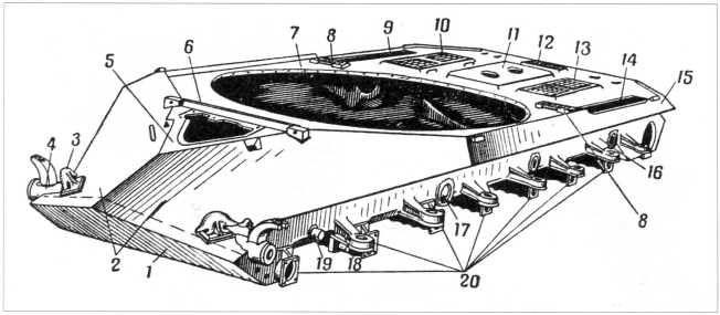 21.Корпус танка Т-10, вид спереди: 1 — нижний наклонный лобовой лист; 2 — верхние наклонные лобовые листы; 3 — буксирный крюк; 4 — кронштейн кривошипа направляющего колеса; 5 — передний наклонный лист крыши; 6 — защитный брусок; 7 — подбашенный лист; 8 — сетки окон доступа воздуха к двигателю летом; 9 и 14 — выпускные окна эжекторов; 10 и 13 — сетки окон над радиаторами; 11 — крышка люка над двигателем; 12 — сетка окна доступа воздуха к двигателю летом зимой; 15 — верхний наклонный бортовой лист; 16 — нижний гнутый бортовой лист; 17 — фланец; 18 — упор балансира; 19 — цапфа механизма натяжения гусеницы; 20 — кронштейны балансиров опорных катков (РПМЧ).