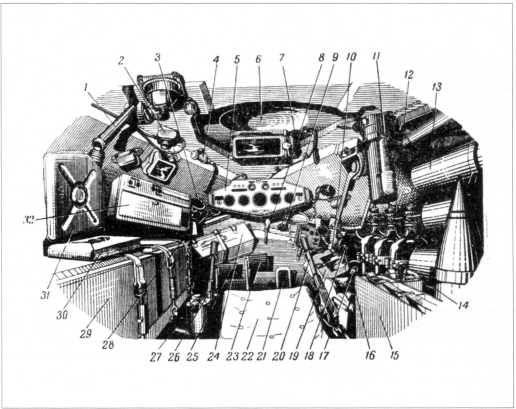 67.Отделение управления танка Т-10М: 1 — рукоятка запорного устройства крышки люка механика-водителя; 2 — аппарат ТПУ; 3 — масляный манометр планетарной коробки передач; 4 — провод высокого напряжения к прибору ТВН-2Т; 5 — центральный щиток механика-водителя; 6 — крышка люка механика-водителя; 7 — электропровод к стеклоочистителю; 8 — рукоятка управления заслонками эжекторов; 9 — центральный вентиль системы воздушного запуска; 10 — кран-редуктор воздухопуска; 11 — закрывающий механизм крышки люка механика-водителя; 12 — баллоны НПО; 13 — снарядные гильзы; 14 — ручной топливоподкачивающий насос; 15 — ящики для укладки гранат; 16 — рычаг ручной подачи топлива; 17 — рукоятка селектора; 18 — рычаг реверса; 19 — запасный прибор ТПВ-51; 20 — правый рычаг управления; 21 — педаль подачи топлива; 22 — сиденье механика-водителя; 23 — педаль остановочного тормоза; 24 — ящик с прибором ГВН-2Т; 25 — педаль управления; 26 — левый рычаг управления; 27 — выключатель аккумуляторных батарей; 28 — розетка внешнего запуска; 29 — аккумуляторные батареи; 30 — сумка с документацией танка; 31 — бачок для питьевой воды; 32 — электрораспределительный щиток (РПМЧ).
