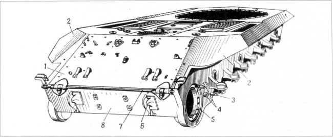 70.Корпус танка Т-10М, вид сзади: 1 — верхний кормовой откидной лист; 2 — задние боковые листы; 3 — палец для крепления серег рычага амортизатора; 4 — бонки для крепления грязеочистителей; 5 — гнездо для установки бортовой передачи; 6 — буксирный крюк; 7 — торсионный валик; 8 — нижний кормовой лист (РПМЧ).