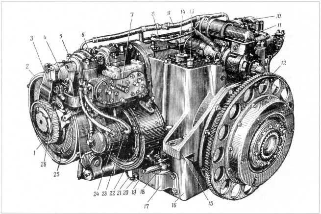 74.Планетарная коробка перемены передач танка Т-10М: 1 — зубчатка; 2 — правый тормоз мультипликатора; 3 — неподвижная отводка фрикциона мультипликатора; 4 — правый гидравлический механизм управления; 5, 6 — рычаги; 7 — правый золотник поворота; 8 — маслопровод к приемнику манометра; 9 — шланги подвода воды (антифриза) для разогрева ПКП; 10 — левый гидравлический механизм управления; 11 — стартер; 12 — зубчатый венец; 13 — маслоизмерительный стержень; 14 — заправочная горловина ПКП; 15 — передняя опорная лапа картера; 16 — нижняя половина картера ПКП; 17 — корпус механизма реверса; 18 — неподвижный упор рычага реверса; 19 — рычаг реверса; 20 — неподвижный упор замка реверса; 21 — рычаг замка реверса; 22 — правый тормоз промежуточного вала; 23 — подвижная отводка фрикциона промежуточного вала; 24 — неподвижная отводка фрикциона промежуточного вала; 25 — пробки смазочных отверстий фрикциона промежуточного вала; 26 — рычаг привода золотников передач (РПМЧ).