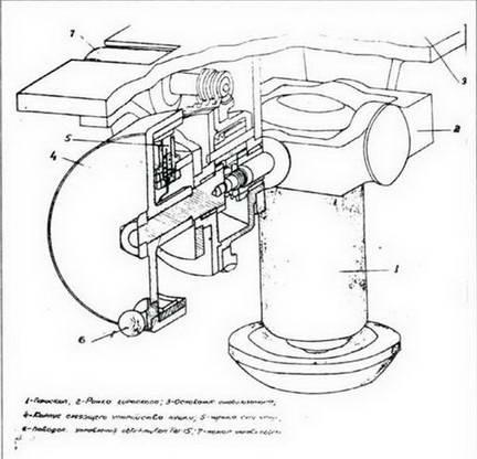 Блок стабилизатора орудия С-53, выполненный по теме «Таран». 1945 г.