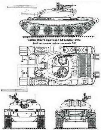21 . 5. Метаморфозы «танка Морозова»