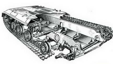 Подвеска танка ИС-3.