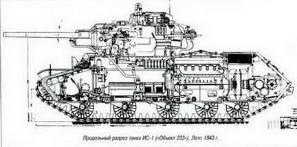 От «несчастного Ворошилова» к «победному Сталину»