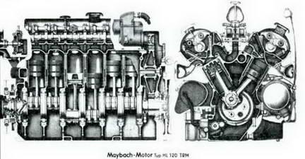 Самый массовый немецкий танковый двигатель «Майбах»HL 120 TRM