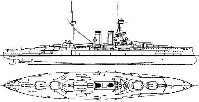 Модернизация в годы Первой мировой войны