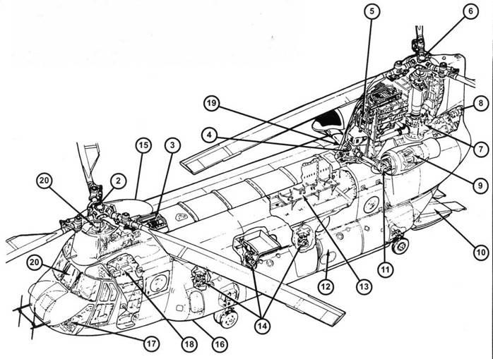 1 – редуктор переднего несущего винта; 2 – втулка переднего несущего винта: 3 – синхронизирующий вал; 4 – промежуточный редуктор; 5 – масляный радиатор редуктора; 6 – втулка заднего несущего винта; 7 – редуктор заднего несущего винта; 8 – вспомогательная силовая установка; 9 -турбовальный двигатель T55-L-II; 10 -грузовая рампа; 11 – редуктор двигателя; 12 – топливные баки; 13 – сиденья для 44 десантников или носилки для 24 раненых; 14 -три грузовых крюка для перевозки грузов массой до 12 700 кг; 15 -спасательная лебедка; 16 – отсеки, обеспечивающие плавучесть при посадке на воду; 17 – усовершенствованная система управления; 18 – оборудование для выполнения транспортных операций; 19 – тормоз несущего винта; 20 – кресла экипажа, рассчитанные на аварийную посадку