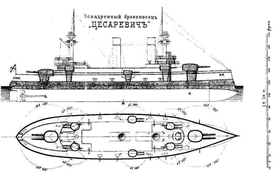 """Броненосец """"Цесаревич"""" (Схема бронирования и вид сверху с указанием секторов обстрела башен)"""