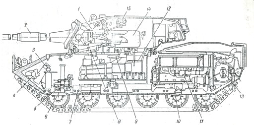 Рис. 10. Схематический продольный разрез основного боевого танка М60: