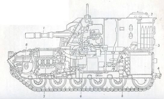 Рис. 18. Схематический продольный разрез САУ М52: