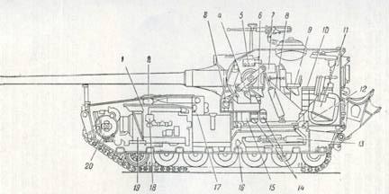 Рис. 20. Схематический продольный разрез САУ М53: