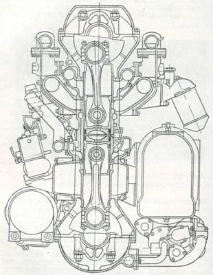Рис. 60. Схема двигателя «Лейланд» с вертикальным расположением цилиндров