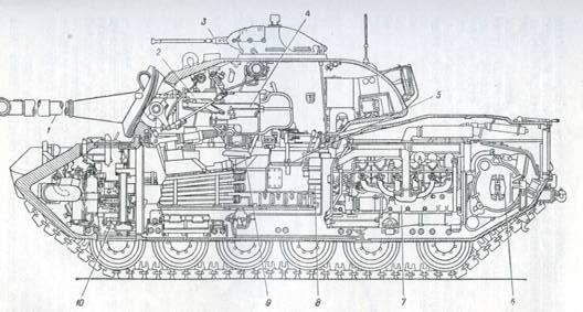 Рис. 8. Схематический продольный разрез танка М48А2: