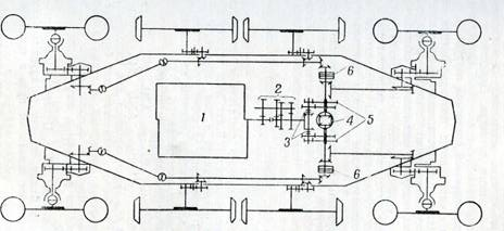 Рис. 99. Схема силовой передачи бронеавтомобиля «Панар»: