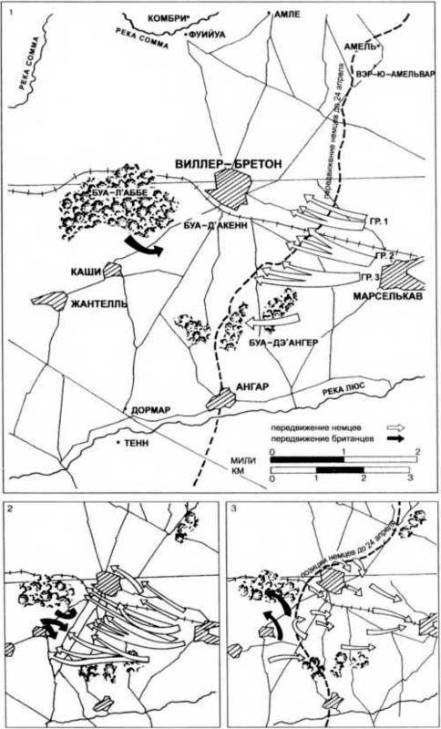 Схема танкового боя у Виллер-Бретонне 24 апреля 1918г.