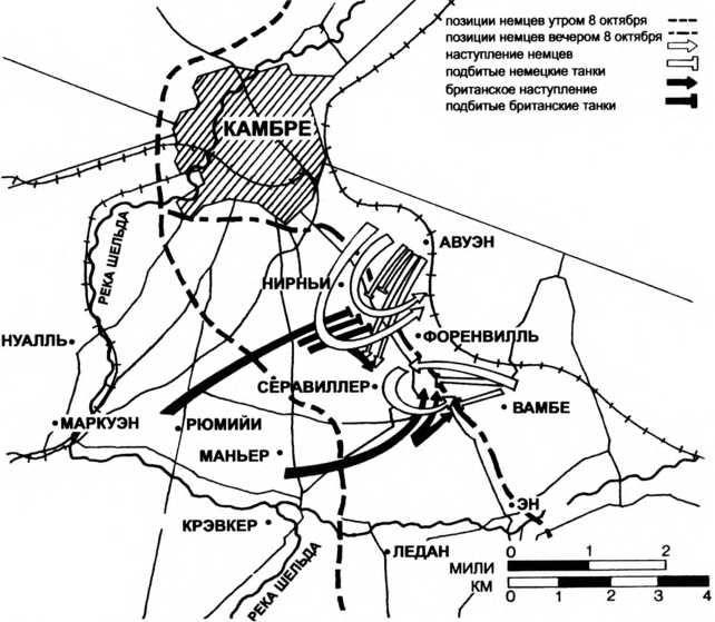 Схема танкового боя у Нирньи 8 октября 1918г. Кроме направления действий показаны места остановки подбитых танков.