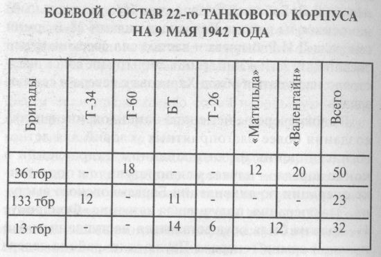ТРУДНЫЙ 1942 ГОД