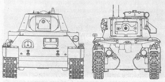 Сравнительные размеры танков Т-34 и «Матильда»