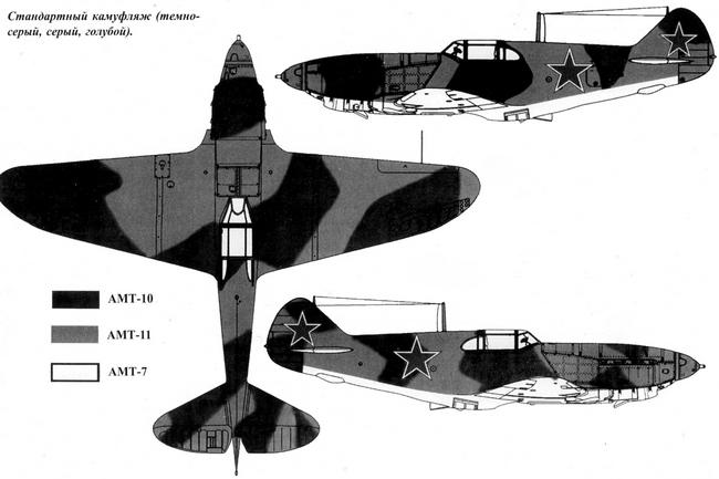 Общая оценка самолета