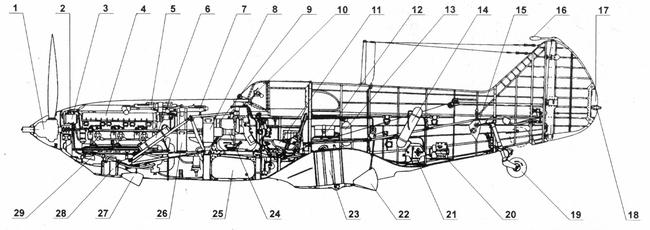 Истребитель ЛаГГ-3 3-й производственной серии в разрезе.