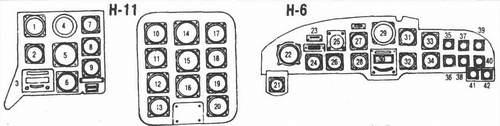 Приборные доски самолета Не 111
