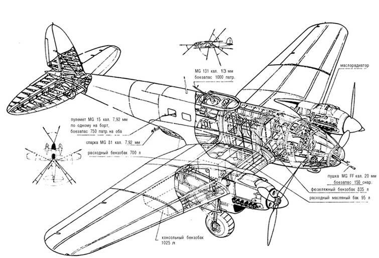 Схема огневых возможностей Не 111Н-11