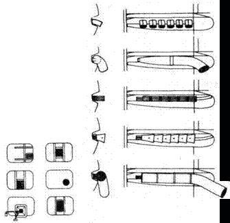 Выхлопные патрубки