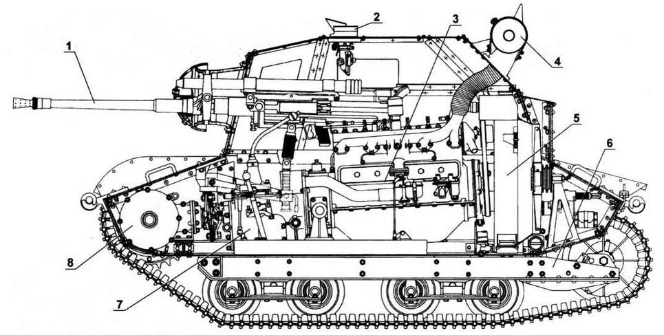 Компоновка танкетки TKS с 20-мм пушкой: