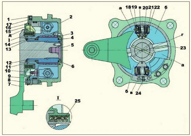 танков Т-72 /Т-90. «