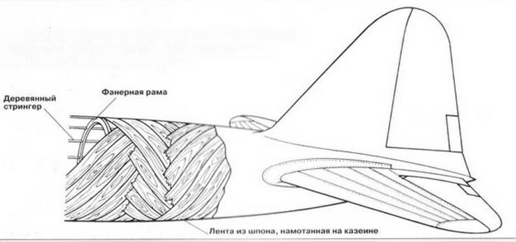 Технология изготовления обшивки хвостовой части фюзеляжа и киля из полос фанерного шпона шириной 150 и толщиной 0,5 мм