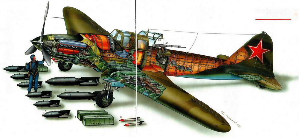 Компоновка самолета Ил-2