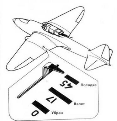 Механический указатель положения щитков (только слева)