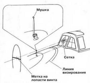 Кольцевой прицел ВВ-1