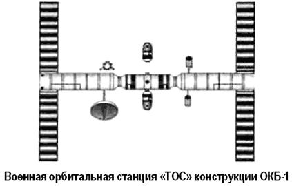«ТОС» Сергея Королева