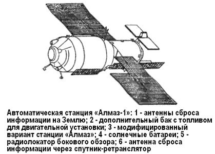 Полеты «Алмазов» и «ТКС»