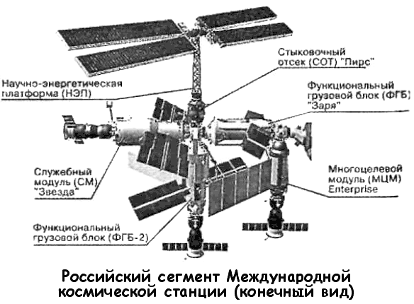 <a href='https://arsenal-info.ru/b/book/1355819847/39' target='_blank'>Орбитальная</a> станция «Мир-2»